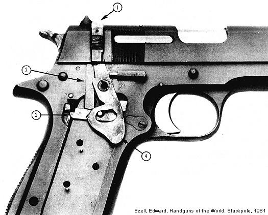 Firing Mechanisms For Guns : Star firearms sub machine guns
